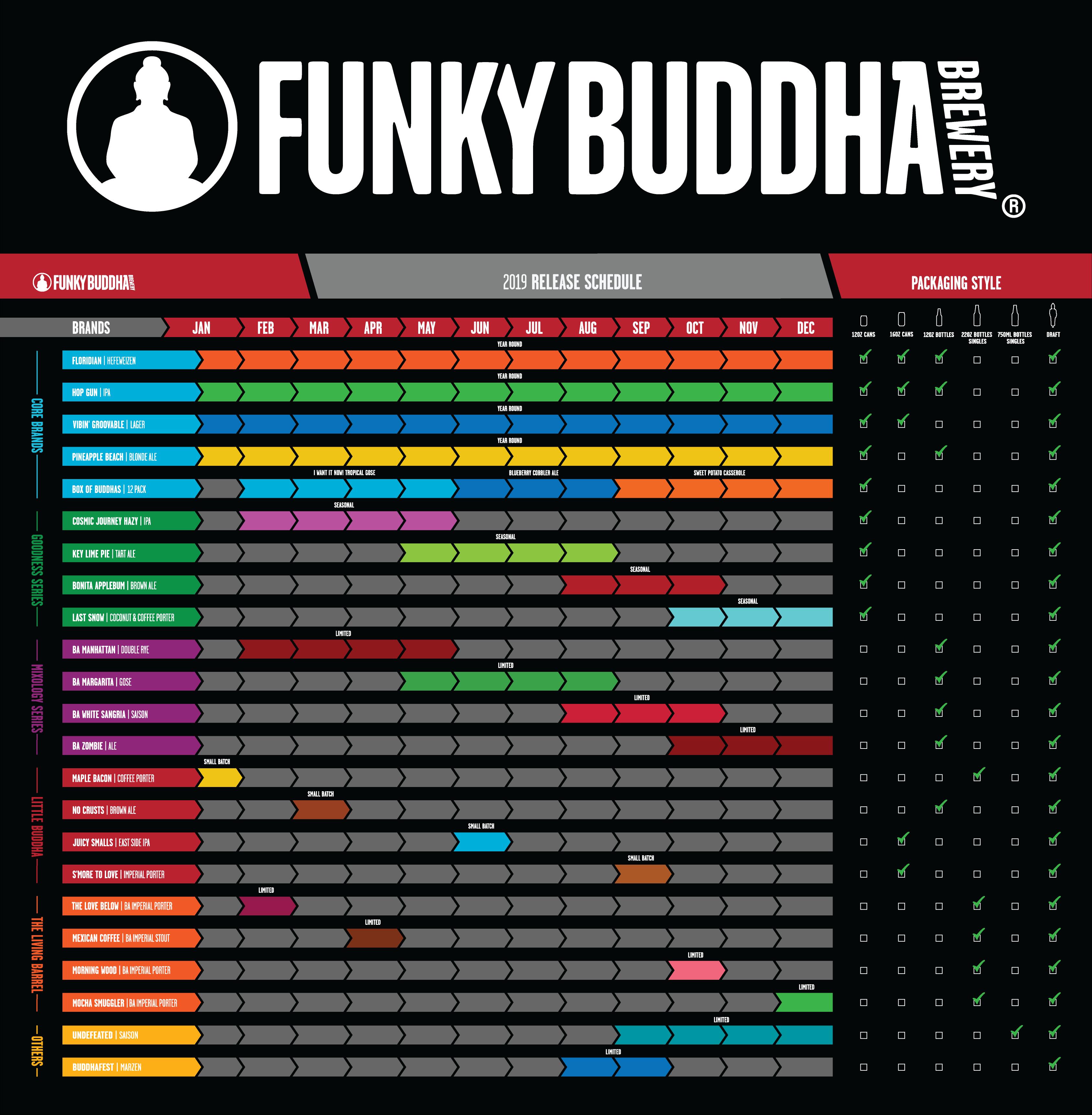 FBB_Funky_schedule_2019_web
